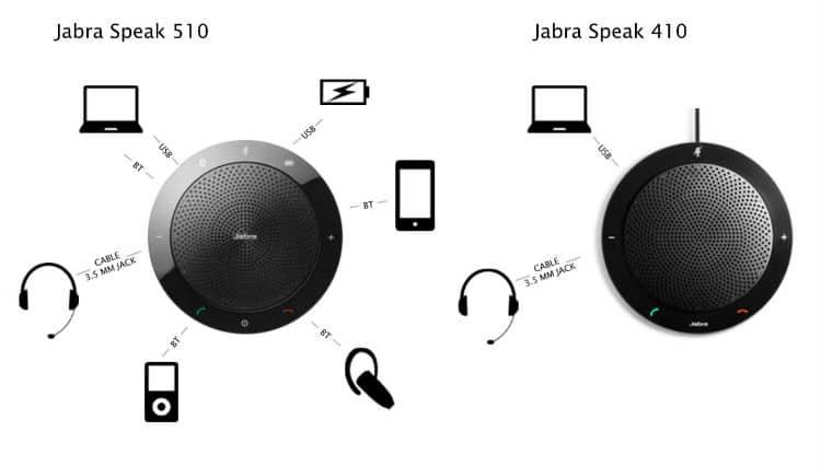 Jabra Speak 510 Ms 1